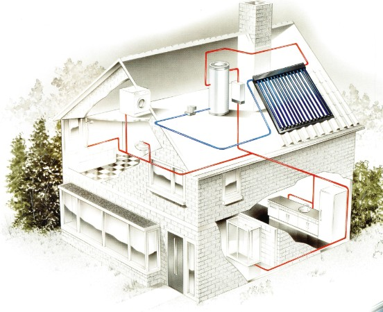 Zonnepanelen-en-Zonne-energie-hoe-werkt-dat